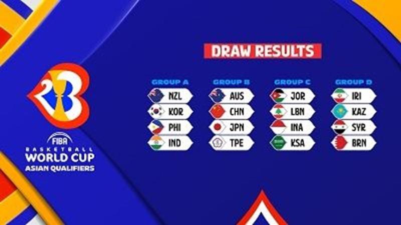 تصفيات كأس العالم لكرة السلة: لبنان في مجموعة تضم السعودية والأردن وإندونيسيا